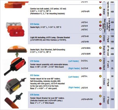 Incandescent Clearance Marker Lights